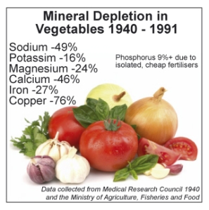 mineral-depletion-soils[1]